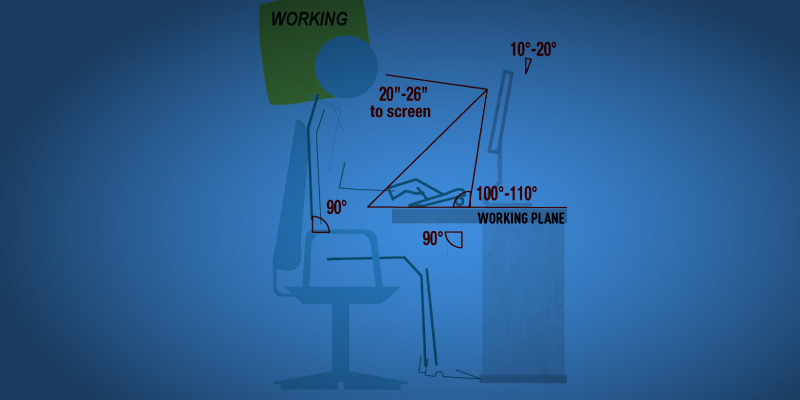 How to Set Up an Ergonomically Correct Office Space Work Will No Longer Be a & Lighting Ergonomics: Protect Your Eyes at the Office