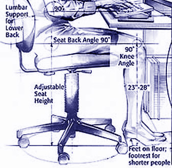 how to set up an ergonomically correct work space