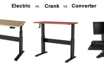 Standing Desk Comparison: Electric vs. Crank vs. Converter