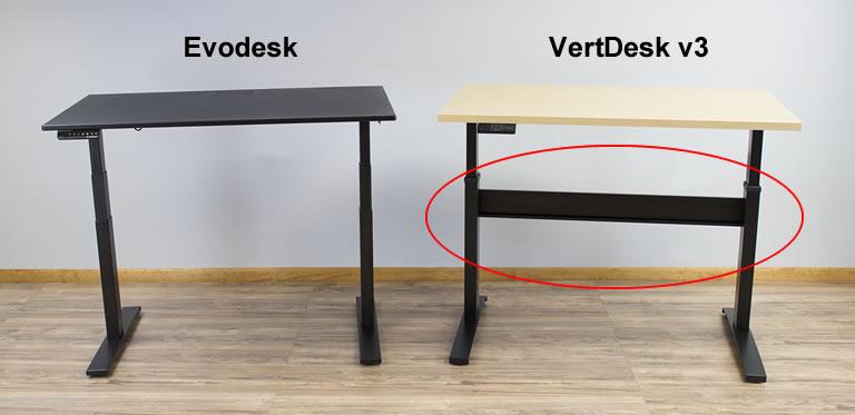 evodesk-vs-vertdesk-cross-support