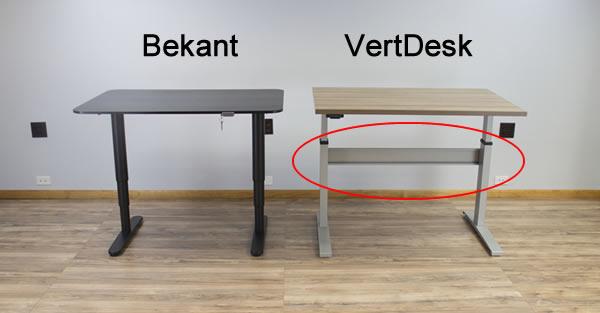 Lack of cross support on IKEA Bekant