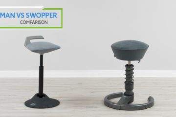 aeris GmbH Active Chair Comparison: Muvman vs. Swopper