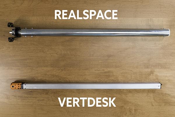 Gear comparison