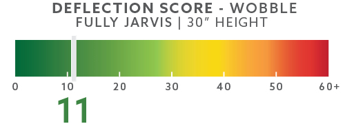 jarvis-deflection-scores-blog-30in-wobble