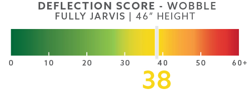 jarvis-deflection-scores-blog-46in-wobble