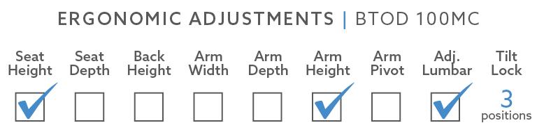 ergo-adjust-100mc