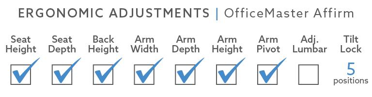 ergo-adjust-affirm