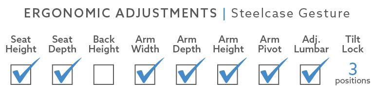 ergo-adjust-gesture