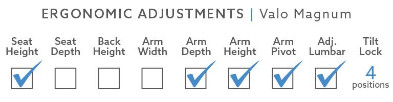 ergo-adjust-magnum