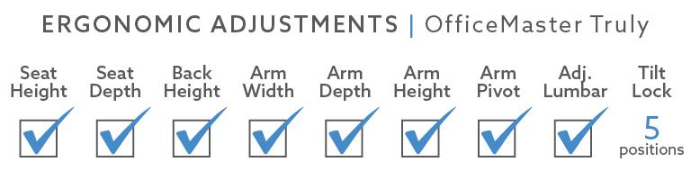 ergo-adjust-truly