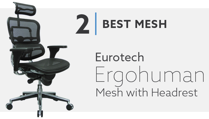 Best High Back Mesh Ergonomic Chair