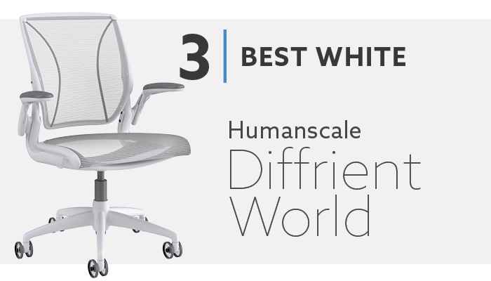 11 Best Mesh Office Chairs For 2020 Reviews Ratings