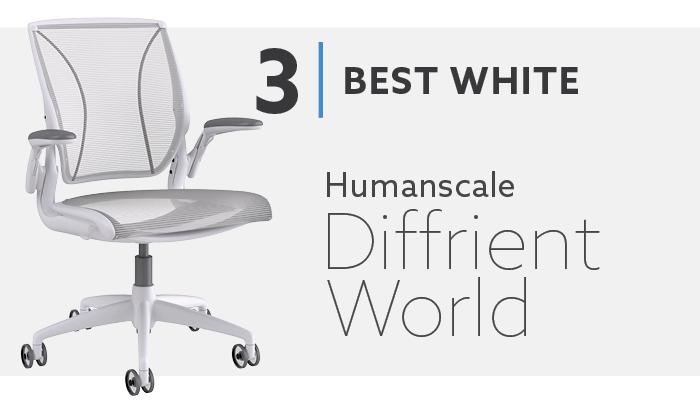 #3 Best White Mesh Task Chair