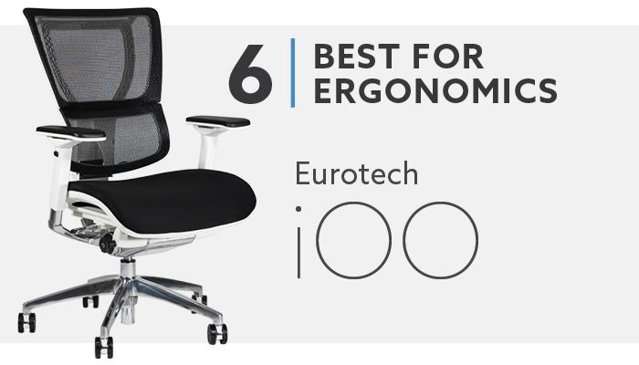 #6 Best Mesh Chair For Ergonomics