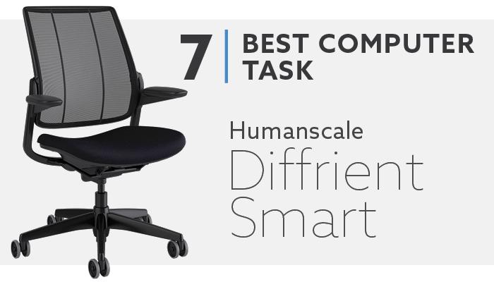 #7 Best Mesh Computer Task Chair