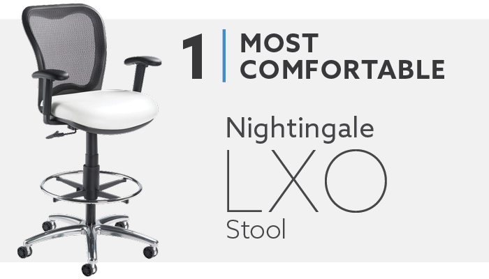 #1 Most Comfortable Drafting Stool