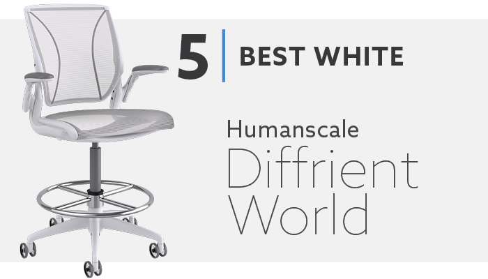 #5 Best White Drafting Chair with Footring