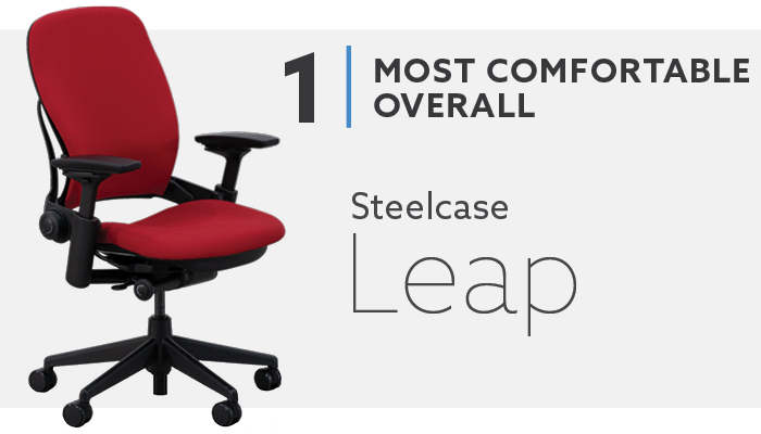 #1 Steelcase Leap Most Comfortable Office Chair