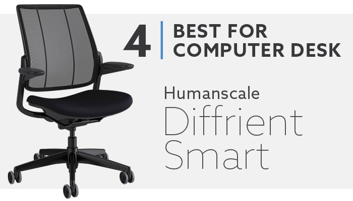 #4 Most Comfortable Computer Task Chair