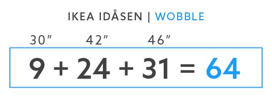 IKEA Idasen Wobble Test
