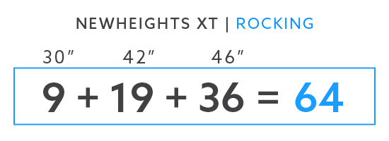 NewHeights XT Rocking Test