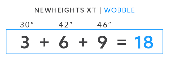 NewHeights XT Wobble Test Results