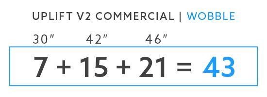 Uplift v2 Commercial Wobble Test