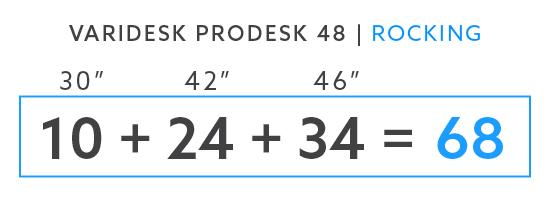 Varidesk ProDesk 48 Rocking Test
