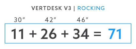 VertDesk v3 Rocking Test