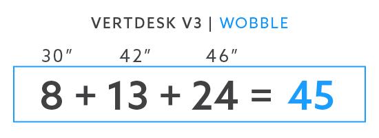VertDesk v3 Wobble Test