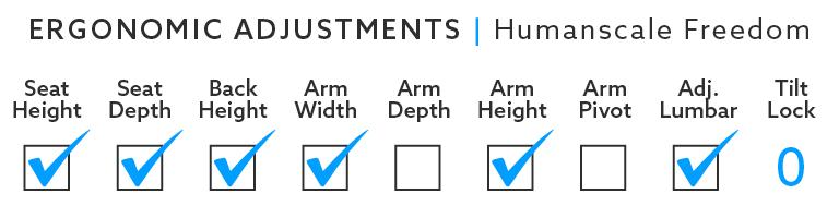 Freedom's ergonomic adjustments