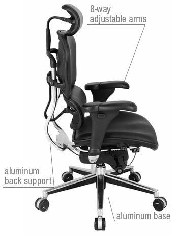 Eco Friendly 97 Of The Materials Used On Ergohuman Chair Can Be Recycled