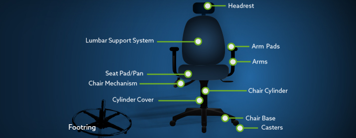 Office Chair Parts Guide