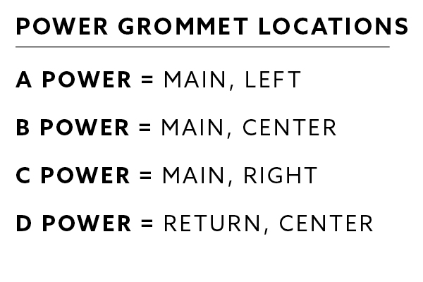 Grommet Power Key