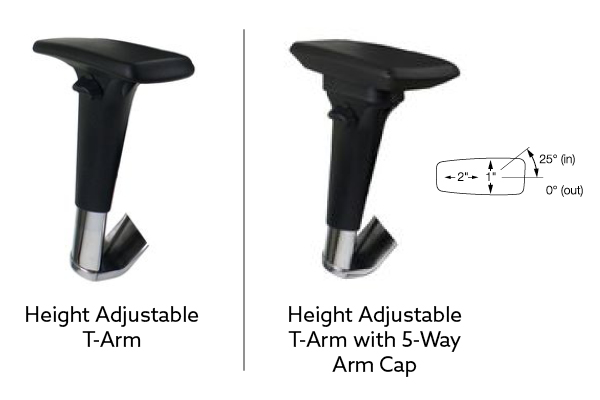 Arm Cap Options