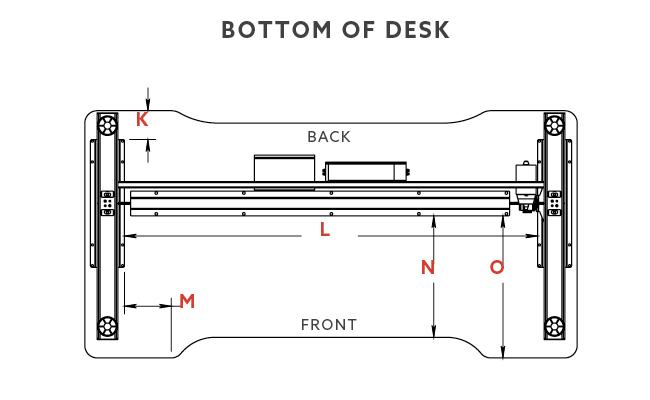 Bottom Model