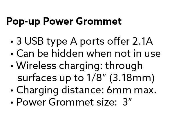 Grommet Info